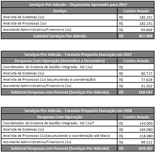 deliberacaoplenaria-dpobr-0070-09-custos-anuais
